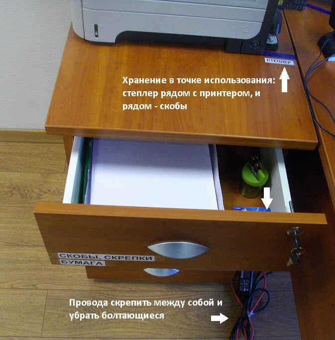 Пример 5S в офисе. Хранение в точке использования