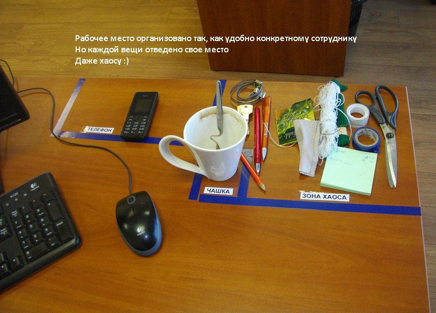 Пример кайдзен 5s рабочее место в офисе 2